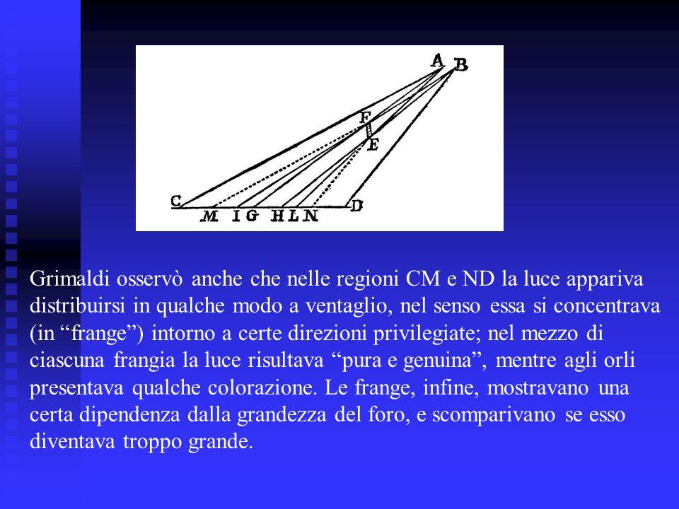 Grimaldi osservò anche che nelle regioni CM e ND la luce appariva distribuirsi in qualche modo a ventaglio, nel senso essa si concentrava (in frange)