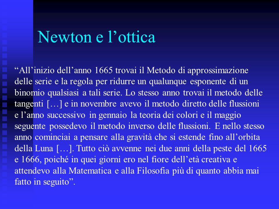 Newton e lottica Allinizio dellanno 1665 trovai il Metodo di approssimazione delle serie e la regola per ridurre un qualunque esponente di un binomio