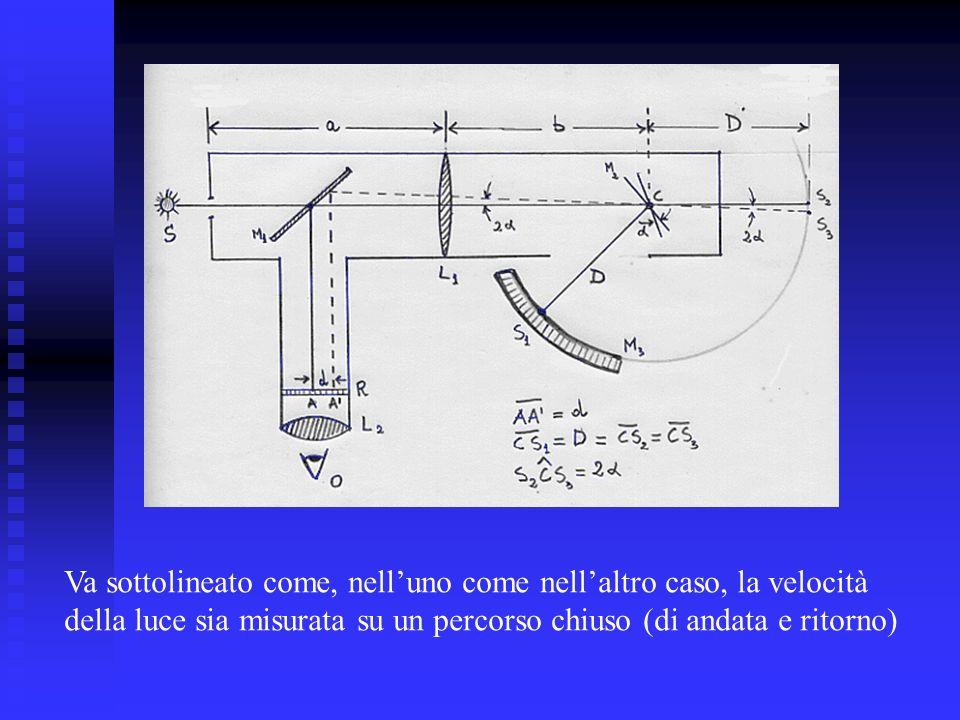 Va sottolineato come, nelluno come nellaltro caso, la velocità della luce sia misurata su un percorso chiuso (di andata e ritorno)
