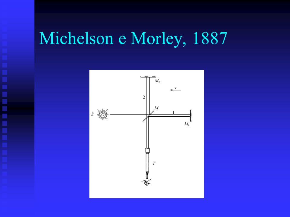 Michelson e Morley, 1887