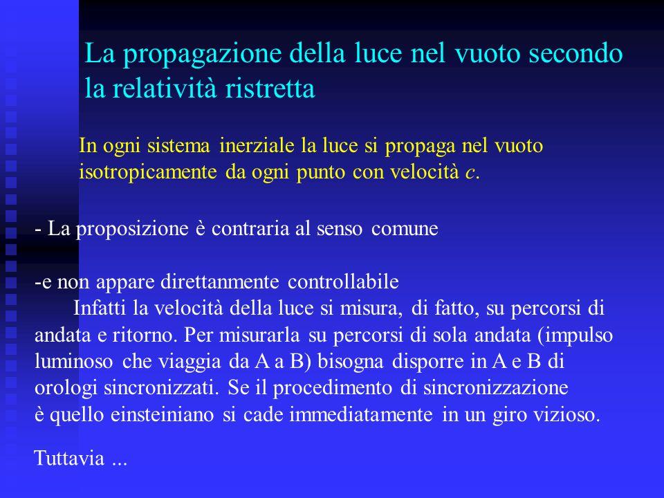 La propagazione della luce nel vuoto secondo la relatività ristretta In ogni sistema inerziale la luce si propaga nel vuoto isotropicamente da ogni pu