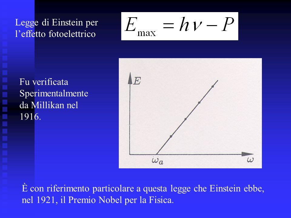 Legge di Einstein per leffetto fotoelettrico Fu verificata Sperimentalmente da Millikan nel 1916. È con riferimento particolare a questa legge che Ein