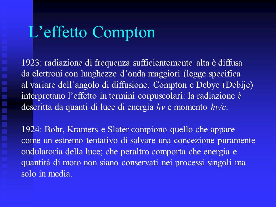 Leffetto Compton 1923: radiazione di frequenza sufficientemente alta è diffusa da elettroni con lunghezze donda maggiori (legge specifica al variare d
