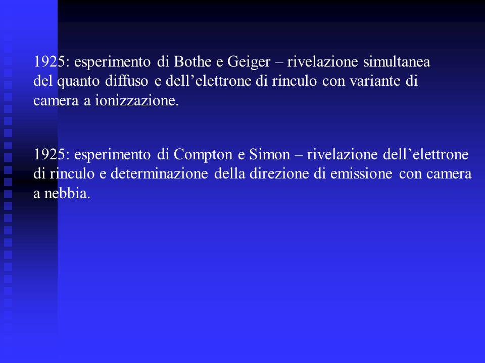 1925: esperimento di Bothe e Geiger – rivelazione simultanea del quanto diffuso e dellelettrone di rinculo con variante di camera a ionizzazione. 1925