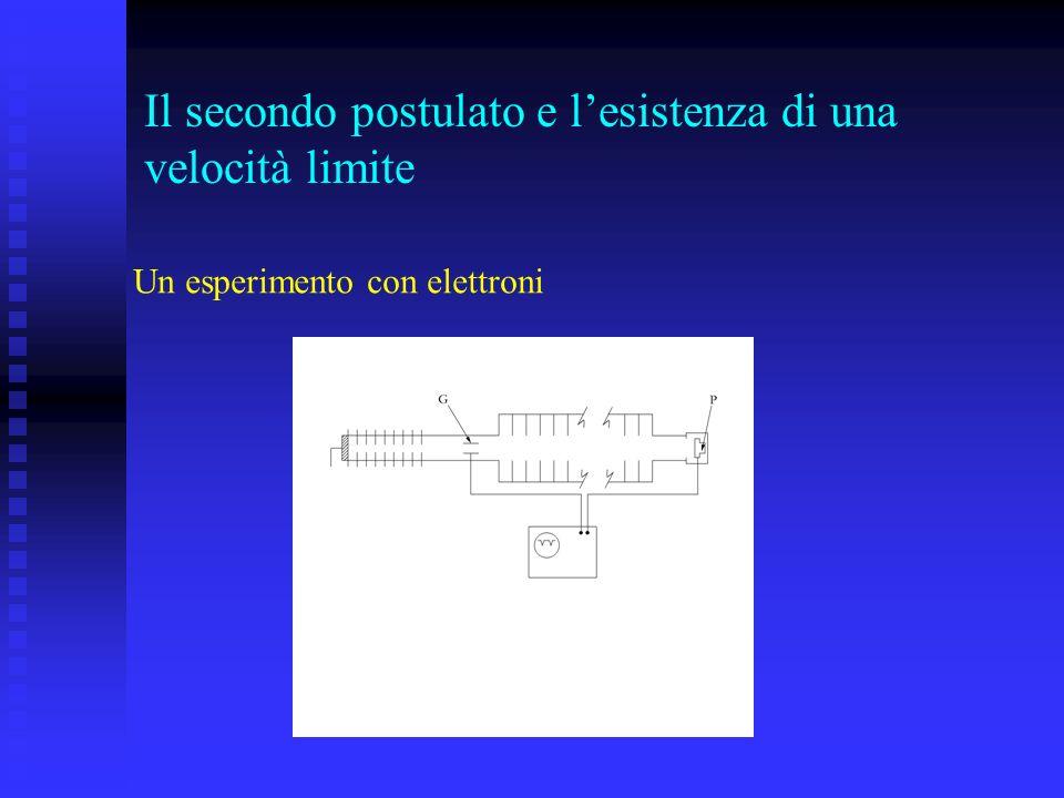 Il secondo postulato e lesistenza di una velocità limite Un esperimento con elettroni