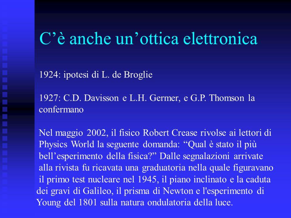 Cè anche unottica elettronica 1924: ipotesi di L. de Broglie 1927: C.D. Davisson e L.H. Germer, e G.P. Thomson la confermano Nel maggio 2002, il fisic