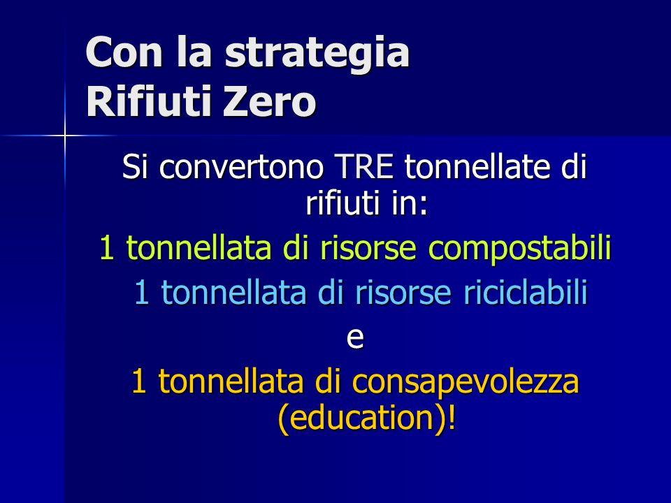 Con la strategia Rifiuti Zero Si convertono TRE tonnellate di rifiuti in: 1 tonnellata di risorse compostabili 1 tonnellata di risorse riciclabili 1 tonnellata di risorse riciclabilie 1 tonnellata di consapevolezza (education)!