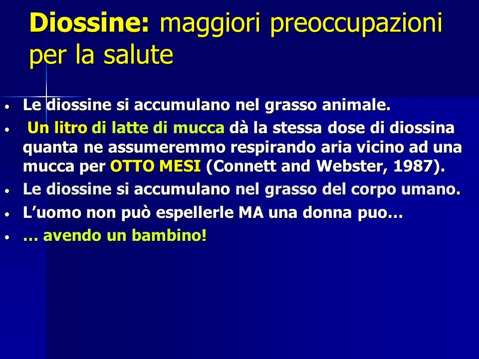 Diossine: maggiori preoccupazioni per la salute Le diossine si accumulano nel grasso animale.