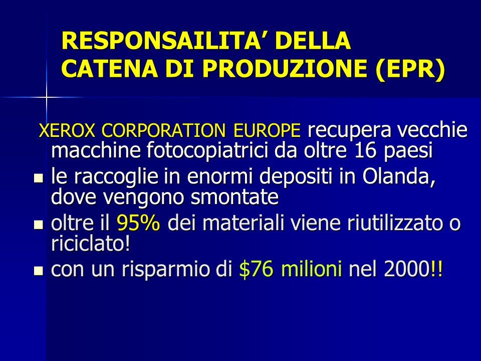 RESPONSAILITA DELLA CATENA DI PRODUZIONE (EPR) XEROX CORPORATION EUROPE recupera vecchie macchine fotocopiatrici da oltre 16 paesi XEROX CORPORATION EUROPE recupera vecchie macchine fotocopiatrici da oltre 16 paesi le raccoglie in enormi depositi in Olanda, dove vengono smontate le raccoglie in enormi depositi in Olanda, dove vengono smontate oltre il 95% dei materiali viene riutilizzato o riciclato.