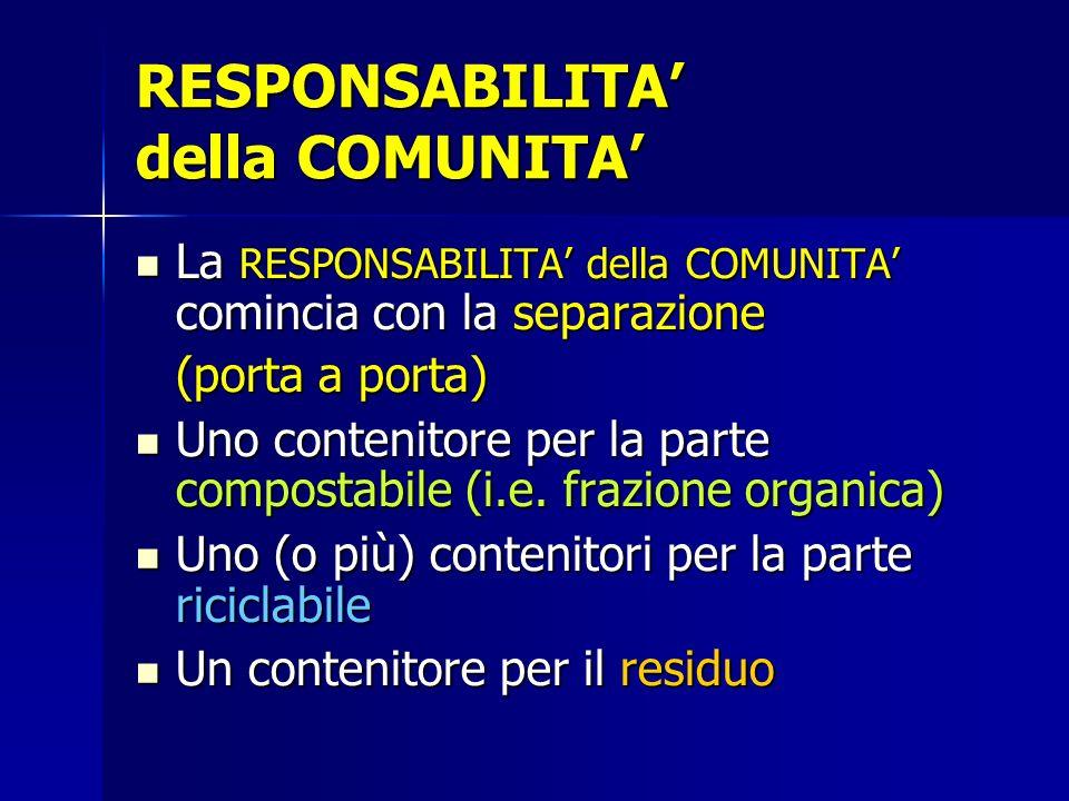 RESPONSABILITA della COMUNITA La RESPONSABILITA della COMUNITA comincia con la separazione La RESPONSABILITA della COMUNITA comincia con la separazione (porta a porta) Uno contenitore per la parte compostabile (i.e.