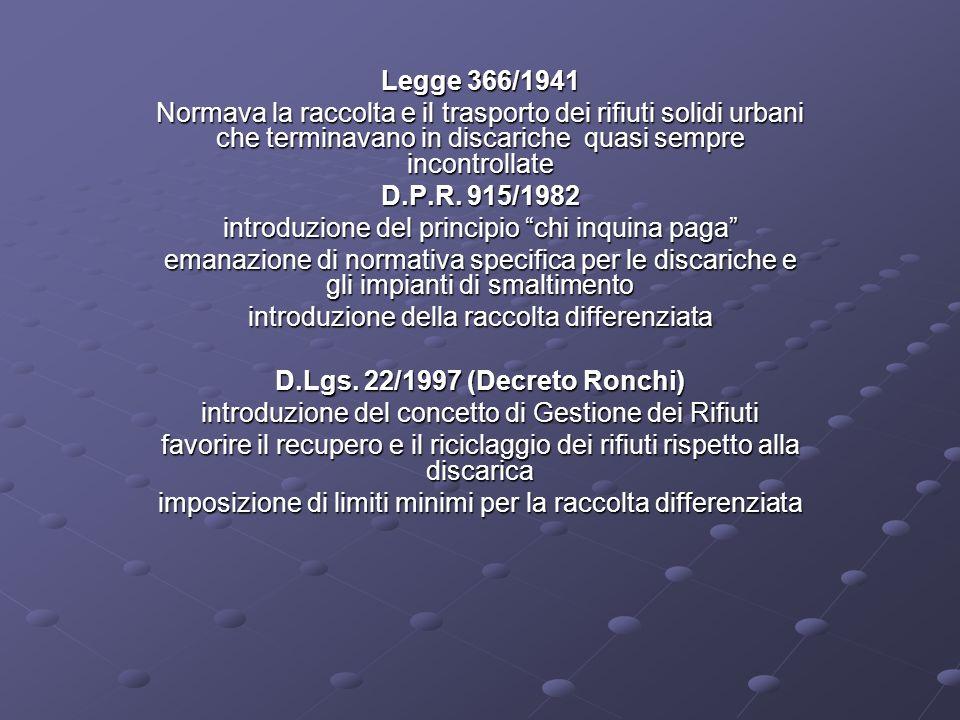 Legge 366/1941 Normava la raccolta e il trasporto dei rifiuti solidi urbani che terminavano in discariche quasi sempre incontrollate D.P.R. 915/1982 i