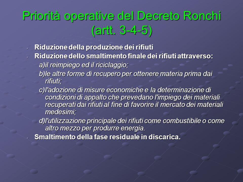 Priorità operative del Decreto Ronchi (artt. 3-4-5) Riduzione della produzione dei rifiuti Riduzione della produzione dei rifiuti Riduzione dello smal