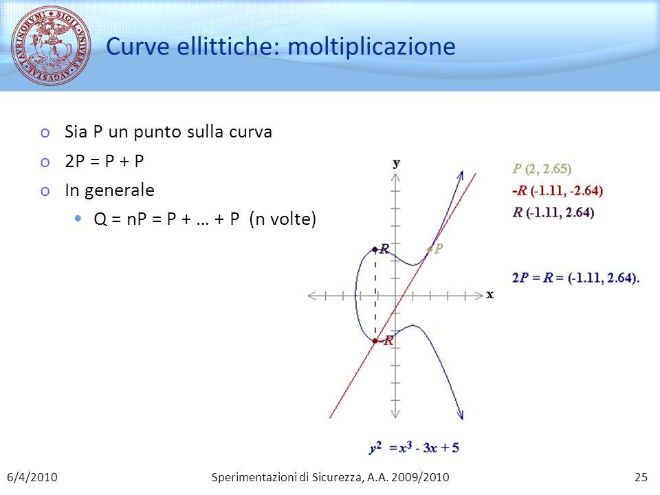 Sperimentazioni di Sicurezza, A.A. 2009/2010 Curve ellittiche: moltiplicazione oSia P un punto sulla curva o2P = P + P oIn generale Q = nP = P + … + P