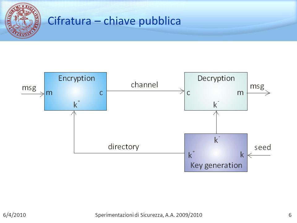 Sperimentazioni di Sicurezza, A.A. 2009/2010 Cifratura – chiave pubblica 66/4/2010