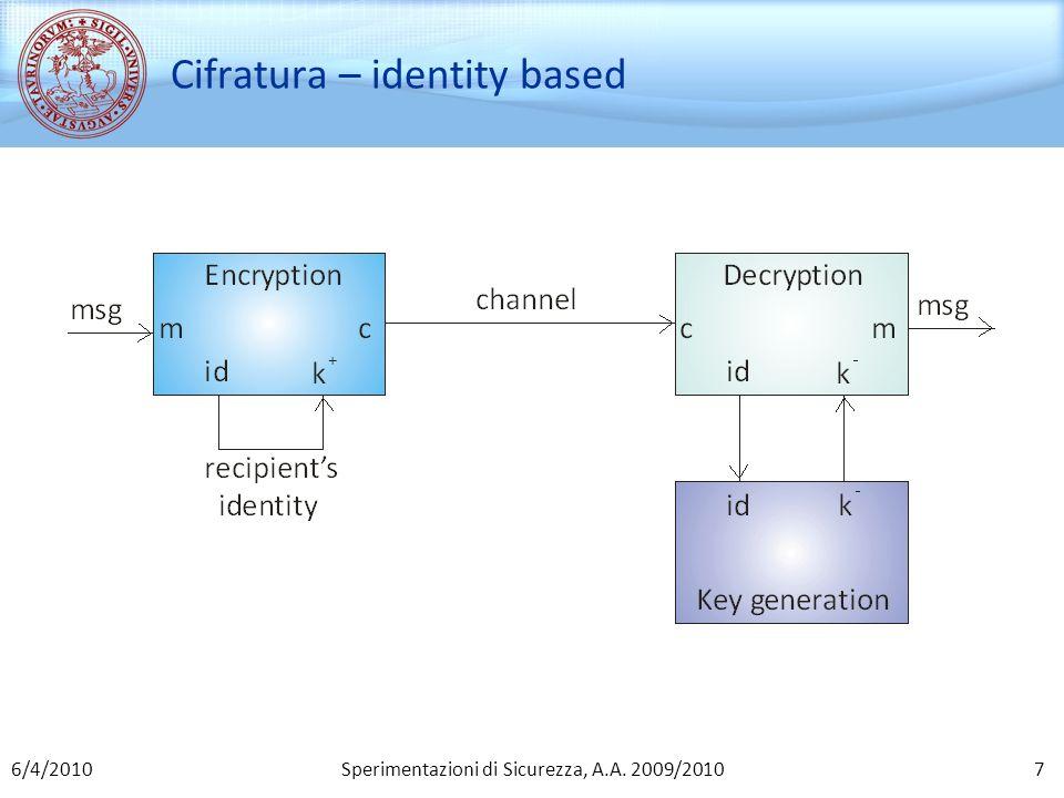 Sperimentazioni di Sicurezza, A.A. 2009/2010 Cifratura – identity based 76/4/2010