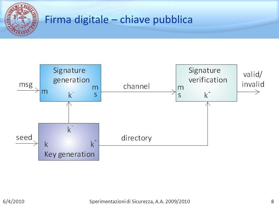 Sperimentazioni di Sicurezza, A.A. 2009/2010 Firma digitale – identity based 96/4/2010