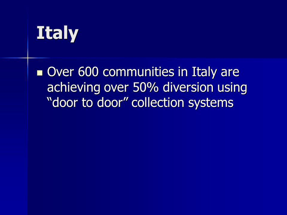 Italy Over 600 communities in Italy are achieving over 50% diversion using door to door collection systems Over 600 communities in Italy are achieving over 50% diversion using door to door collection systems