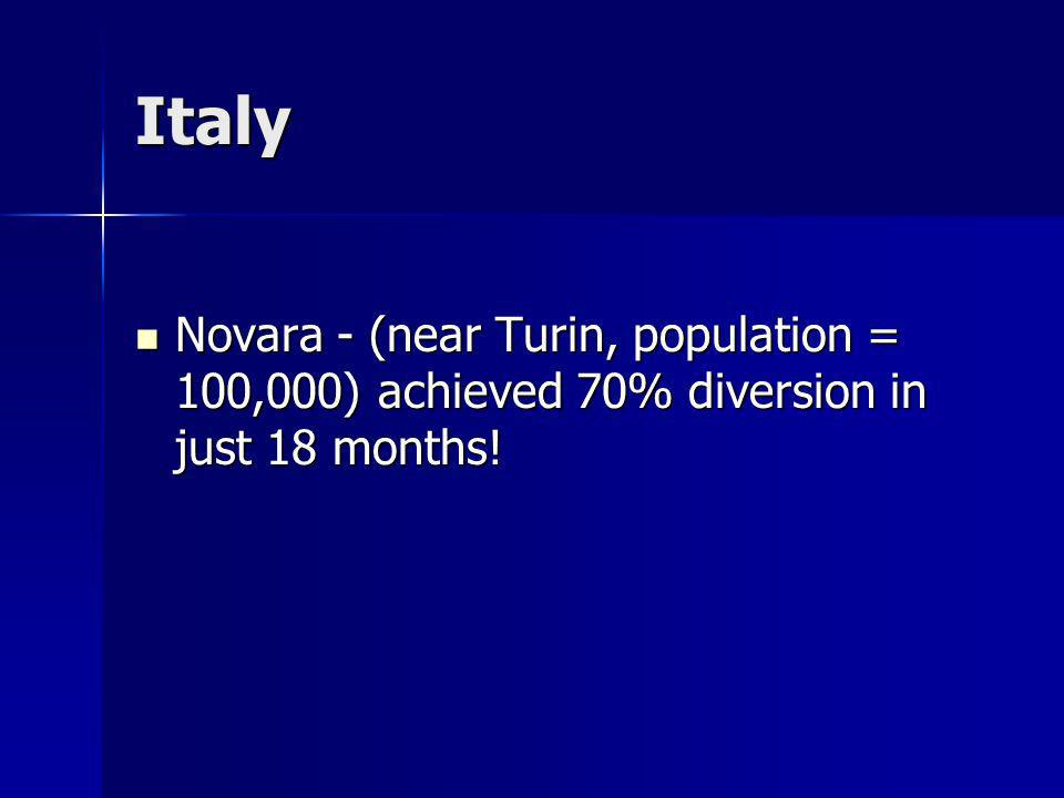 Italy Novara - (near Turin, population = 100,000) achieved 70% diversion in just 18 months.