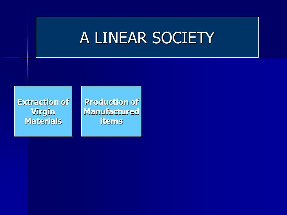 Extraction of VirginMaterials Production of Manufactureditems A LINEAR SOCIETY