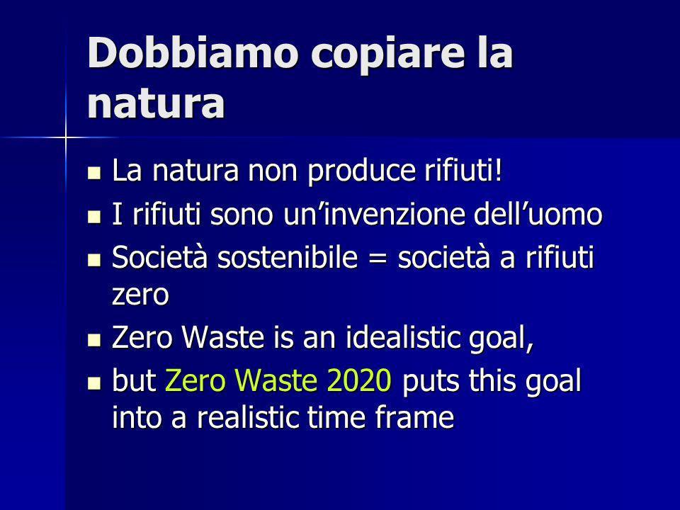 Dobbiamo copiare la natura La natura non produce rifiuti! La natura non produce rifiuti! I rifiuti sono uninvenzione delluomo I rifiuti sono uninvenzi
