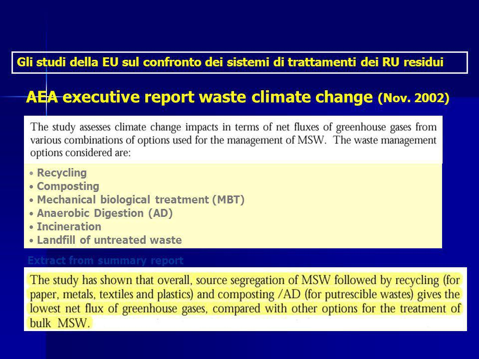 AEA executive report waste climate change (Nov.