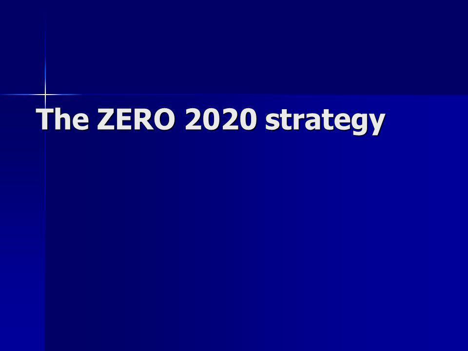 The ZERO 2020 strategy