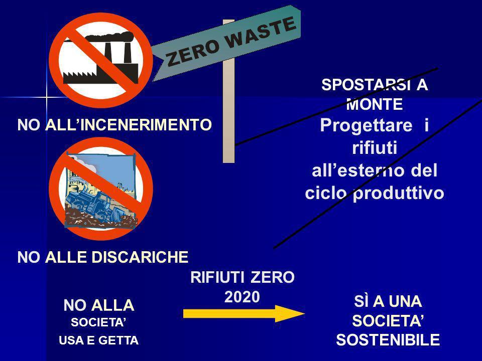 SPOSTARSI A MONTE Progettare i rifiuti allesterno del ciclo produttivo NO ALLA SOCIETA USA E GETTA SÌ A UNA SOCIETA SOSTENIBILE RIFIUTI ZERO 2020 NO A