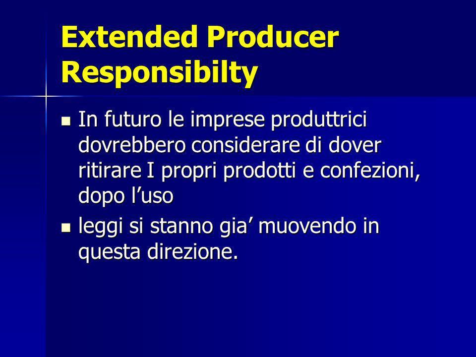 Extended Producer Responsibilty In futuro le imprese produttrici dovrebbero considerare di dover ritirare I propri prodotti e confezioni, dopo luso In