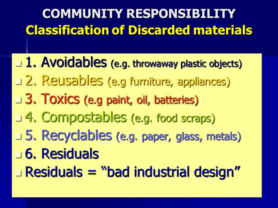 COMMUNITY RESPONSIBILITY Classification of Discarded materials 1.