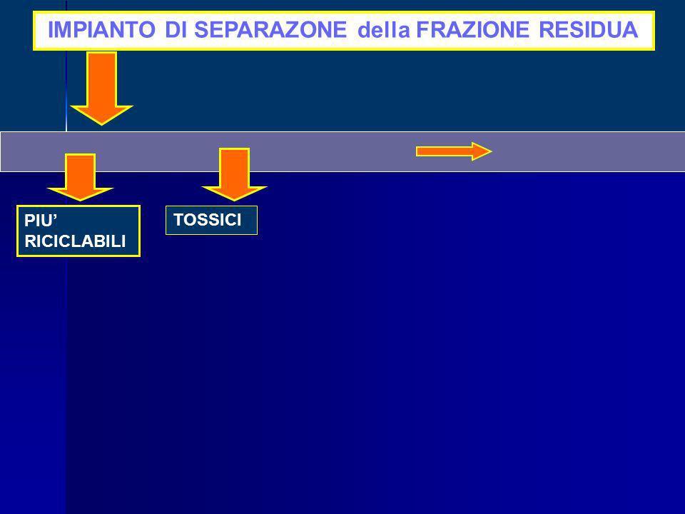 TOSSICI IMPIANTO DI SEPARAZONE della FRAZIONE RESIDUA PIU RICICLABILI