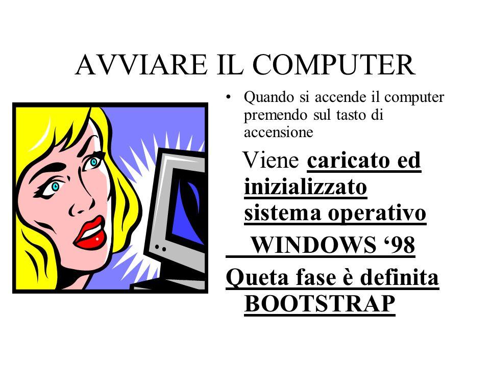 AVVIARE IL COMPUTER Quando si accende il computer premendo sul tasto di accensione Viene caricato ed inizializzato sistema operativo WINDOWS 98 Queta fase è definita BOOTSTRAP