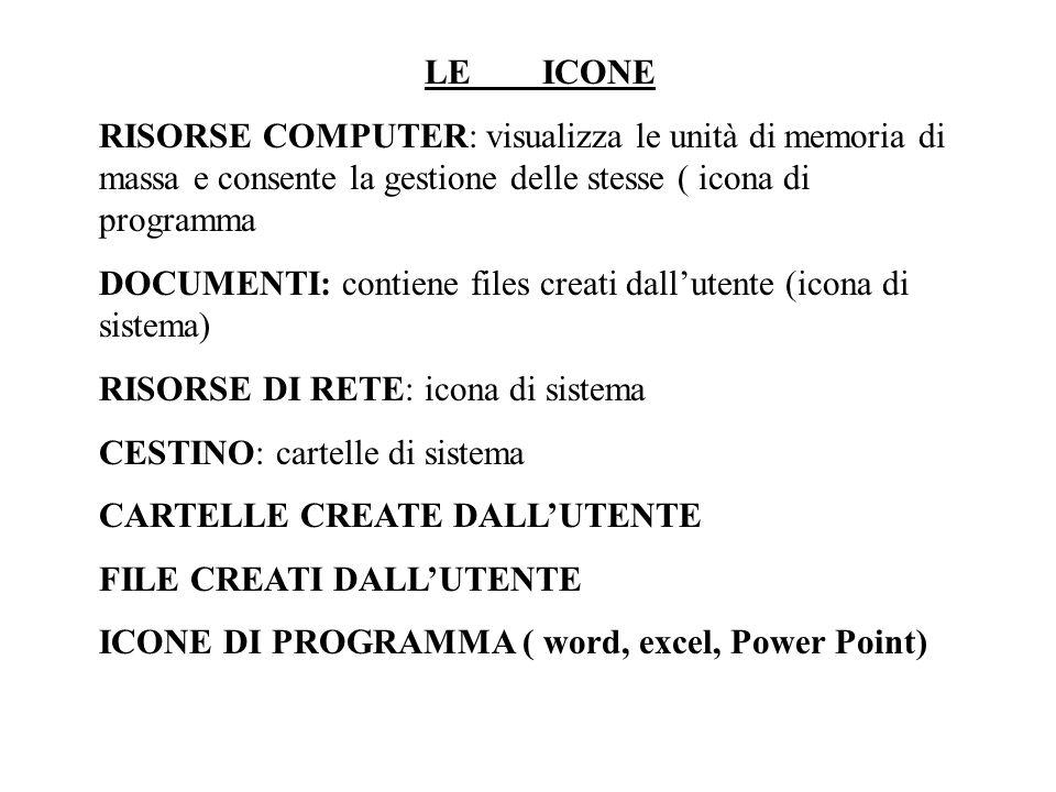 LE ICONE RISORSE COMPUTER: visualizza le unità di memoria di massa e consente la gestione delle stesse ( icona di programma DOCUMENTI: contiene files
