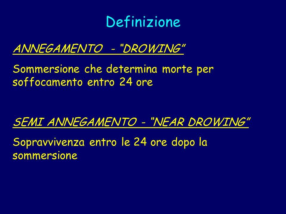 Definizione ANNEGAMENTO - DROWING Sommersione che determina morte per soffocamento entro 24 ore SEMI ANNEGAMENTO - NEAR DROWING Sopravvivenza entro le