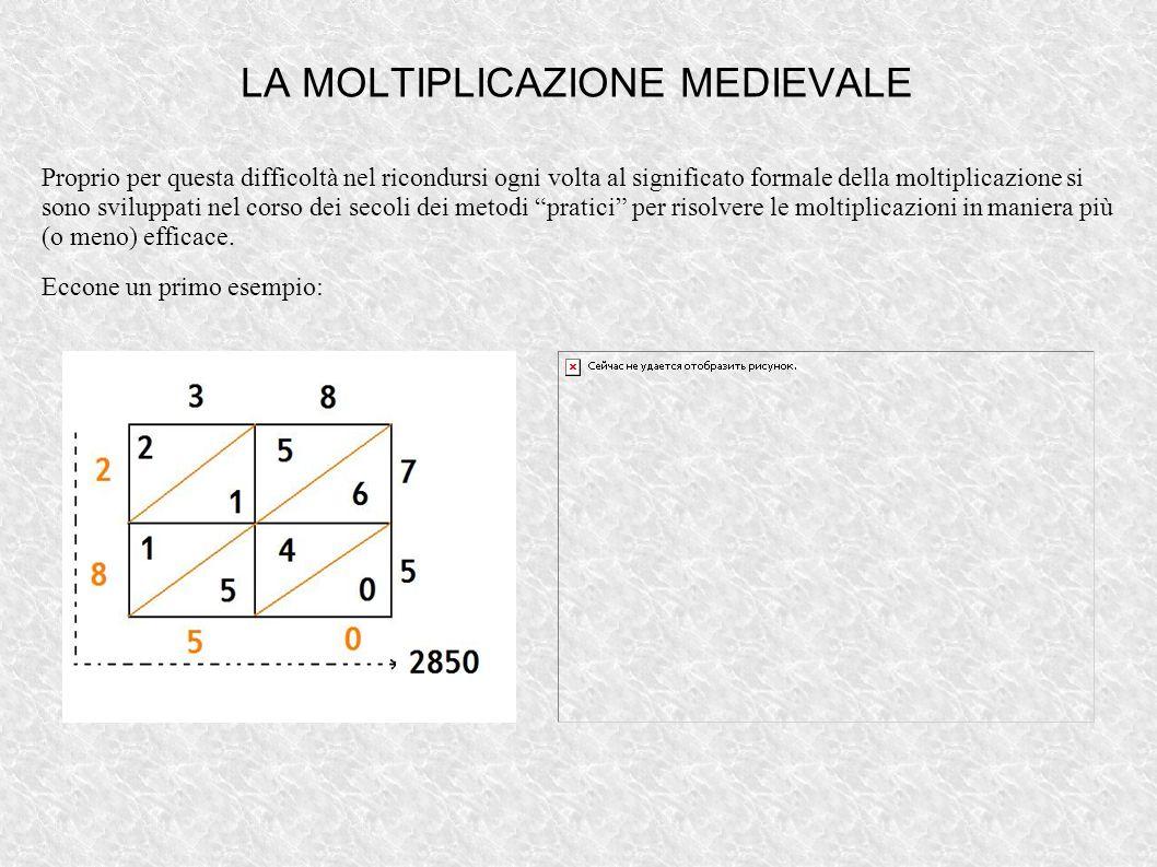LA MOLTIPLICAZIONE MEDIEVALE Proprio per questa difficoltà nel ricondursi ogni volta al significato formale della moltiplicazione si sono sviluppati n