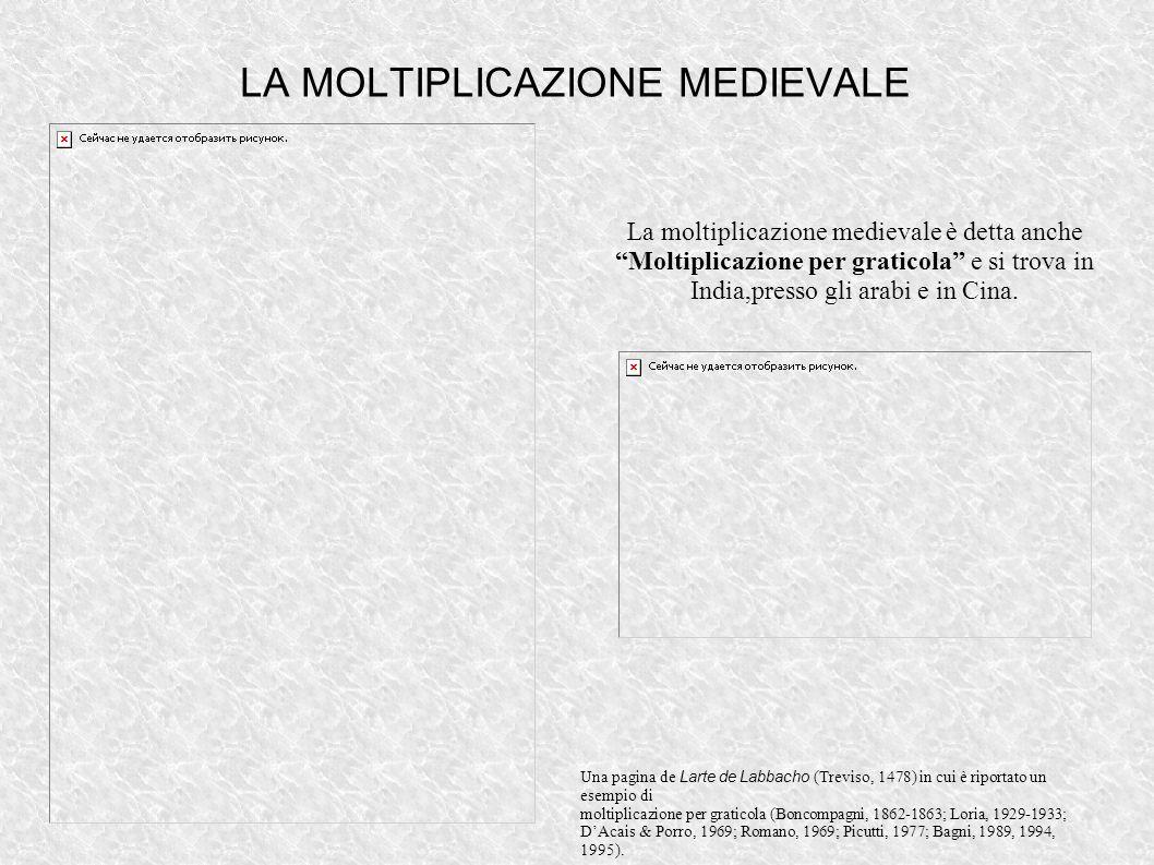 LA MOLTIPLICAZIONE MEDIEVALE La moltiplicazione medievale è detta anche Moltiplicazione per graticola e si trova in India,presso gli arabi e in Cina.