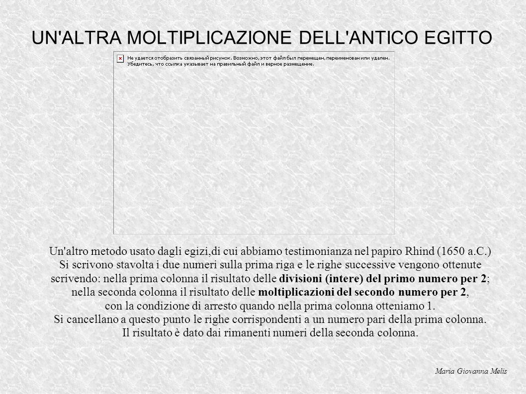 UN'ALTRA MOLTIPLICAZIONE DELL'ANTICO EGITTO Un'altro metodo usato dagli egizi,di cui abbiamo testimonianza nel papiro Rhind (1650 a.C.) Si scrivono st