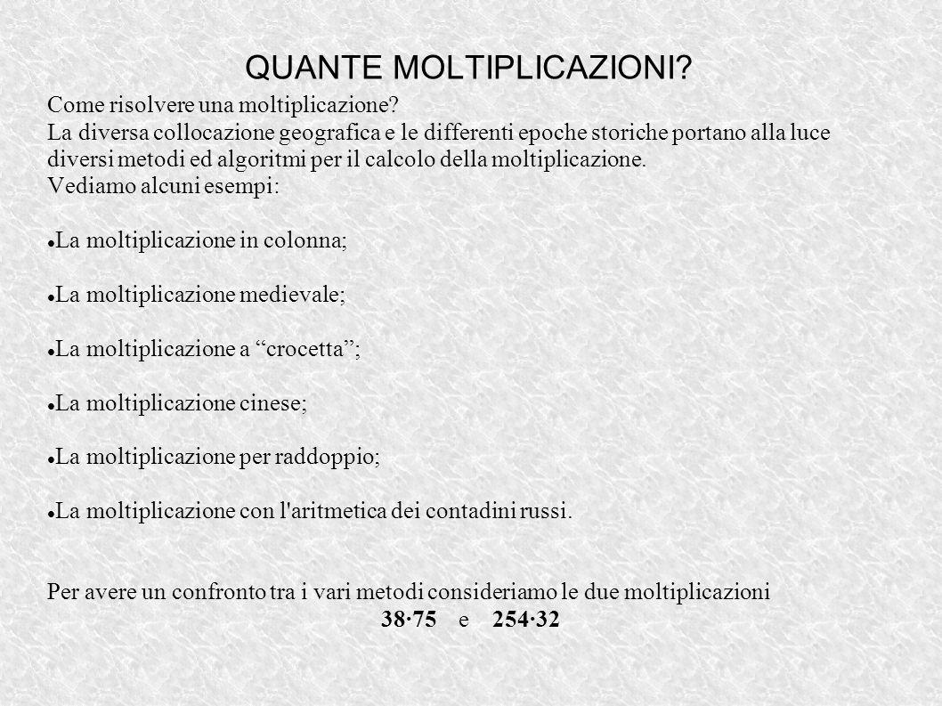 QUANTE MOLTIPLICAZIONI? Come risolvere una moltiplicazione? La diversa collocazione geografica e le differenti epoche storiche portano alla luce diver