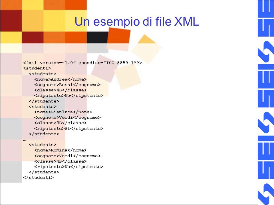 Un esempio di file XML Andrea Rossi 4B No Gianluca Verdi 3B Si … Romina Verdi 4B No