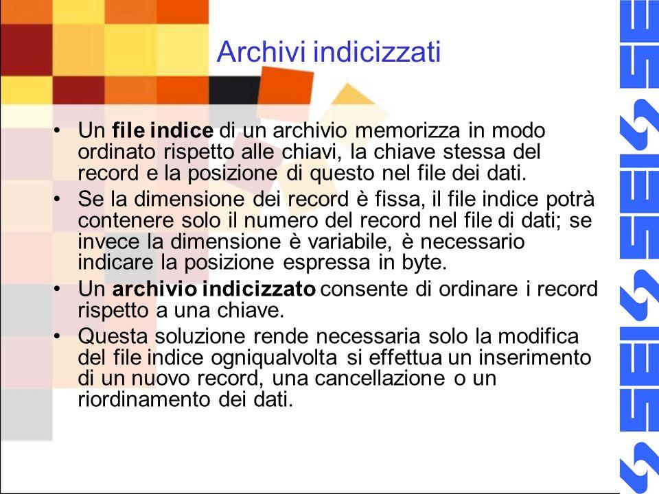 Archivi indicizzati Un file indice di un archivio memorizza in modo ordinato rispetto alle chiavi, la chiave stessa del record e la posizione di questo nel file dei dati.
