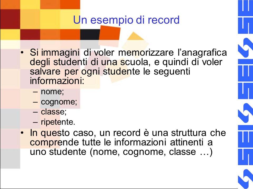 Un esempio di record Si immagini di voler memorizzare lanagrafica degli studenti di una scuola, e quindi di voler salvare per ogni studente le seguenti informazioni: –nome; –cognome; –classe; –ripetente.
