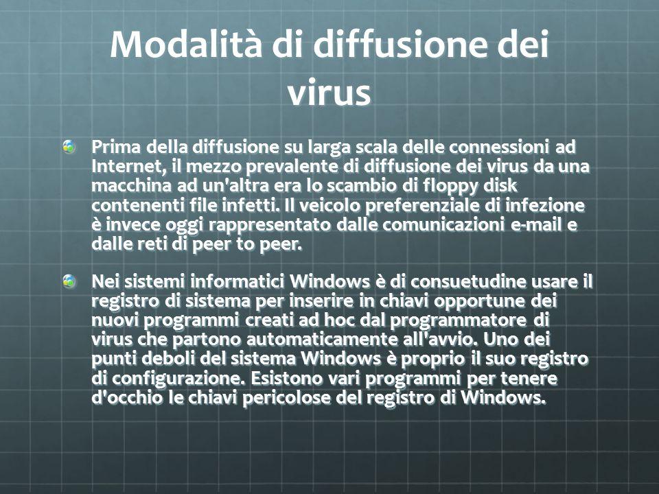 Modalità di diffusione dei virus Prima della diffusione su larga scala delle connessioni ad Internet, il mezzo prevalente di diffusione dei virus da u