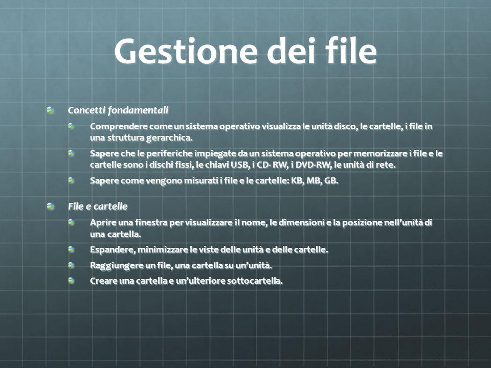 Gestione dei file Concetti fondamentali Comprendere come un sistema operativo visualizza le unità disco, le cartelle, i file in una struttura gerarchi