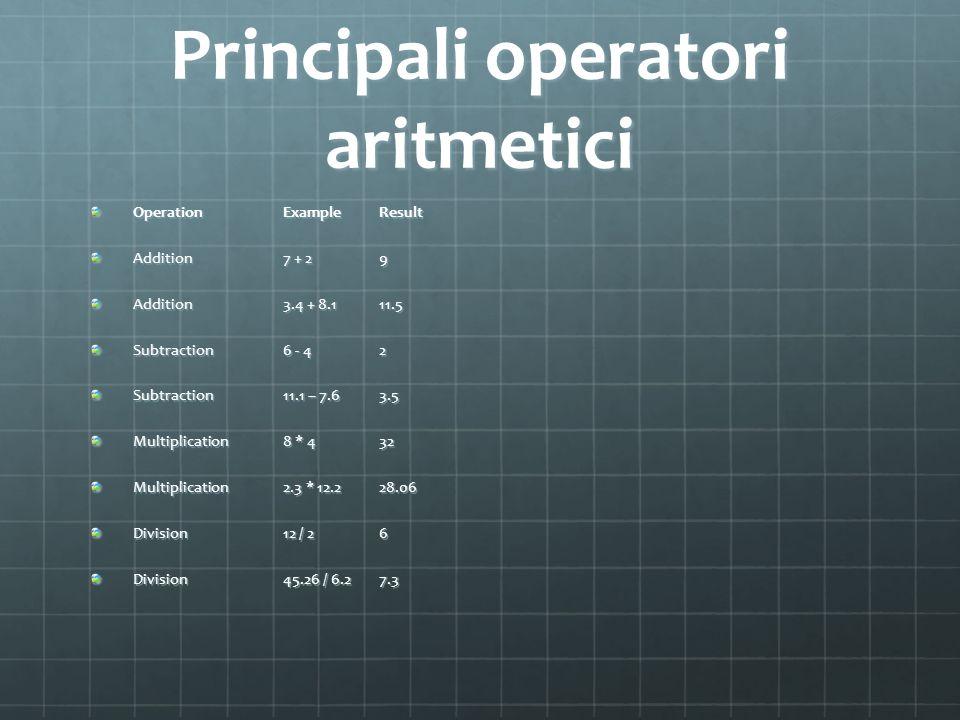 Principali operatori aritmetici OperationExampleResult Addition7 + 29 Addition3.4 + 8.111.5 Subtraction6 - 42 Subtraction11.1 – 7.63.5 Multiplication8