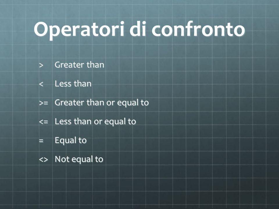 Operatori di confronto >Greater than >Greater than <Less than <Less than >=Greater than or equal to >=Greater than or equal to <=Less than or equal to