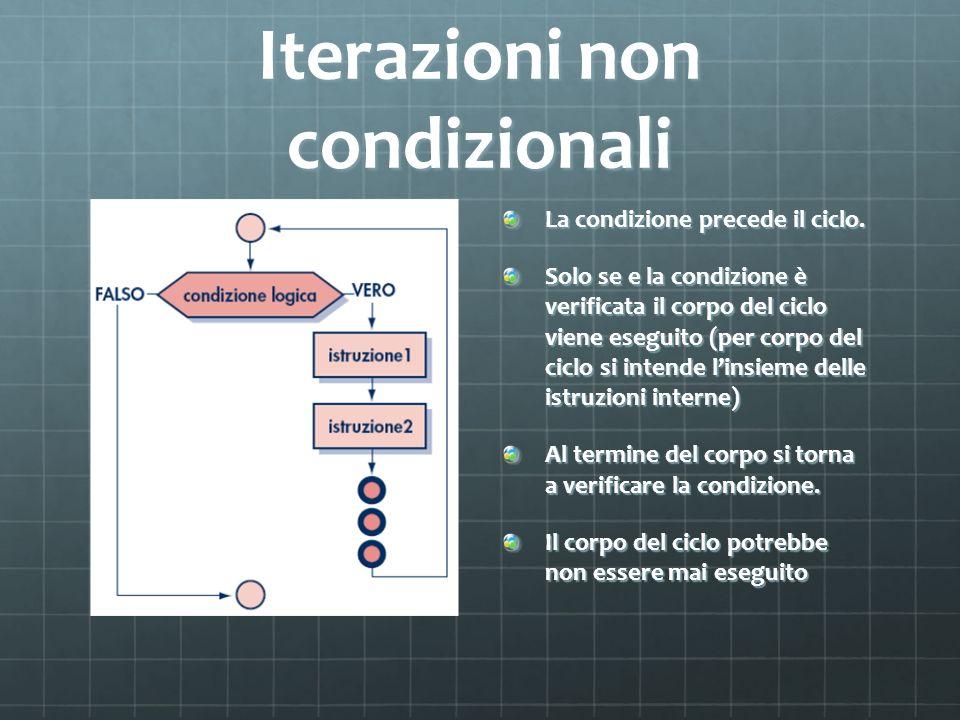 Iterazioni non condizionali La condizione precede il ciclo. Solo se e la condizione è verificata il corpo del ciclo viene eseguito (per corpo del cicl