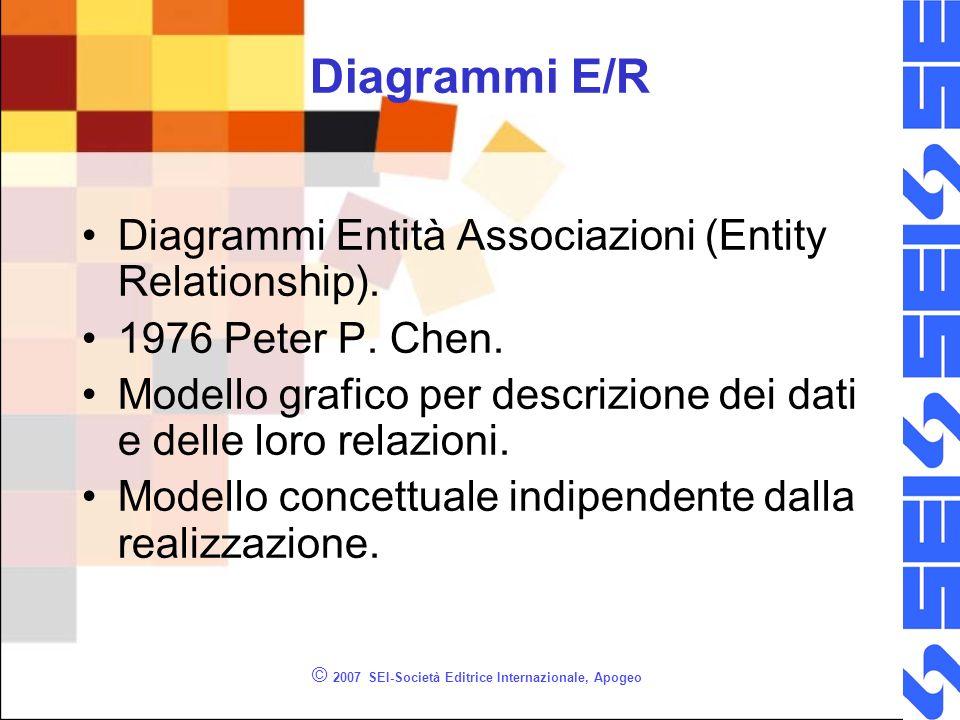 © 2007 SEI-Società Editrice Internazionale, Apogeo Diagrammi E/R Diagrammi Entità Associazioni (Entity Relationship). 1976 Peter P. Chen. Modello graf