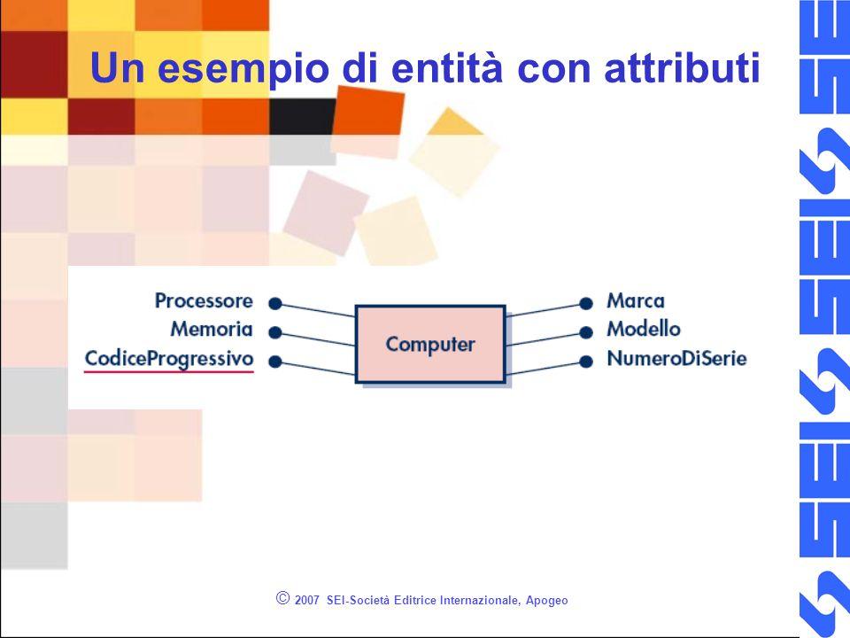 © 2007 SEI-Società Editrice Internazionale, Apogeo Un esempio di entità con attributi