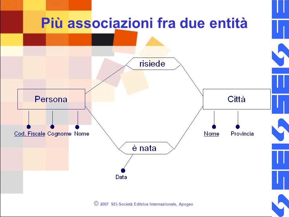 © 2007 SEI-Società Editrice Internazionale, Apogeo Più associazioni fra due entità