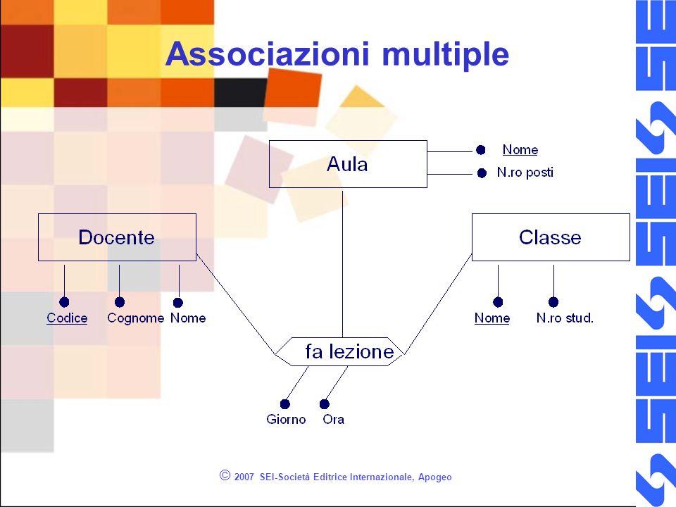 © 2007 SEI-Società Editrice Internazionale, Apogeo Associazioni multiple