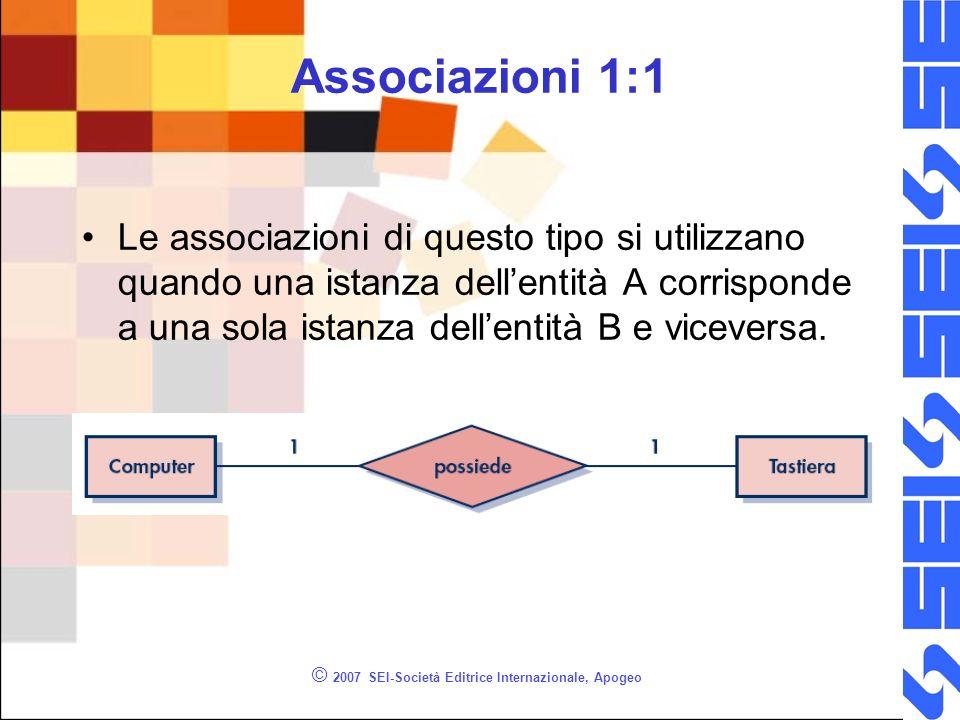 © 2007 SEI-Società Editrice Internazionale, Apogeo Associazioni 1:1 Le associazioni di questo tipo si utilizzano quando una istanza dellentità A corrisponde a una sola istanza dellentità B e viceversa.